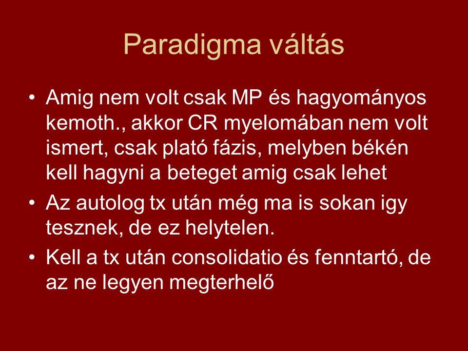 Paradigma váltás •Amig nem volt csak MP és hagyományos kemoth., akkor CR myelomában nem volt ismert, csak plató fázis, melyben békén kell hagyni a bet