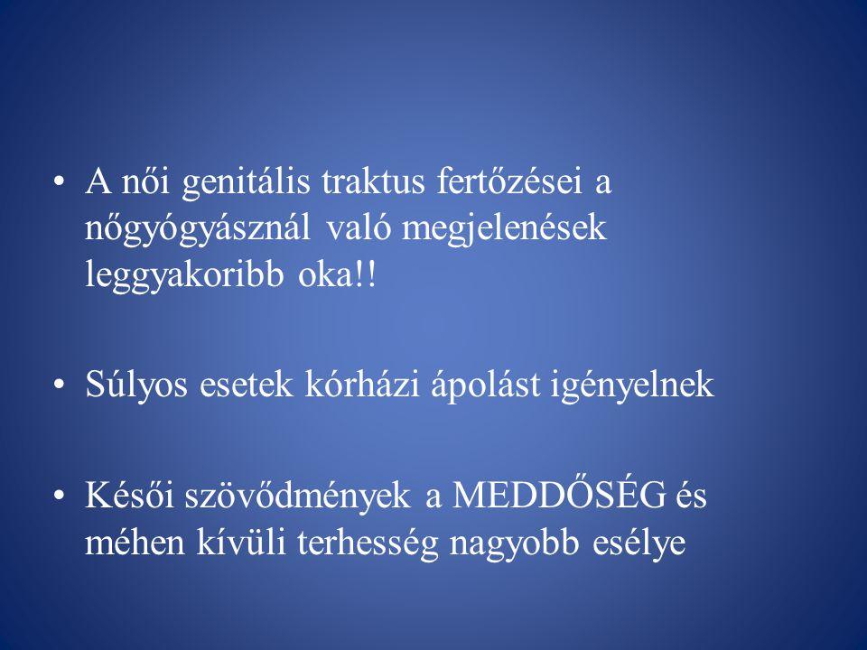 •A női genitális traktus fertőzései a nőgyógyásznál való megjelenések leggyakoribb oka!! •Súlyos esetek kórházi ápolást igényelnek •Késői szövődmények
