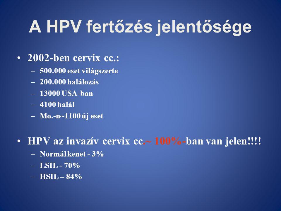 A HPV fertőzés jelentősége •2002-ben cervix cc.: –500.000 eset világszerte –200.000 halálozás –13000 USA-ban –4100 halál –Mo.-n~1100 új eset •HPV az i