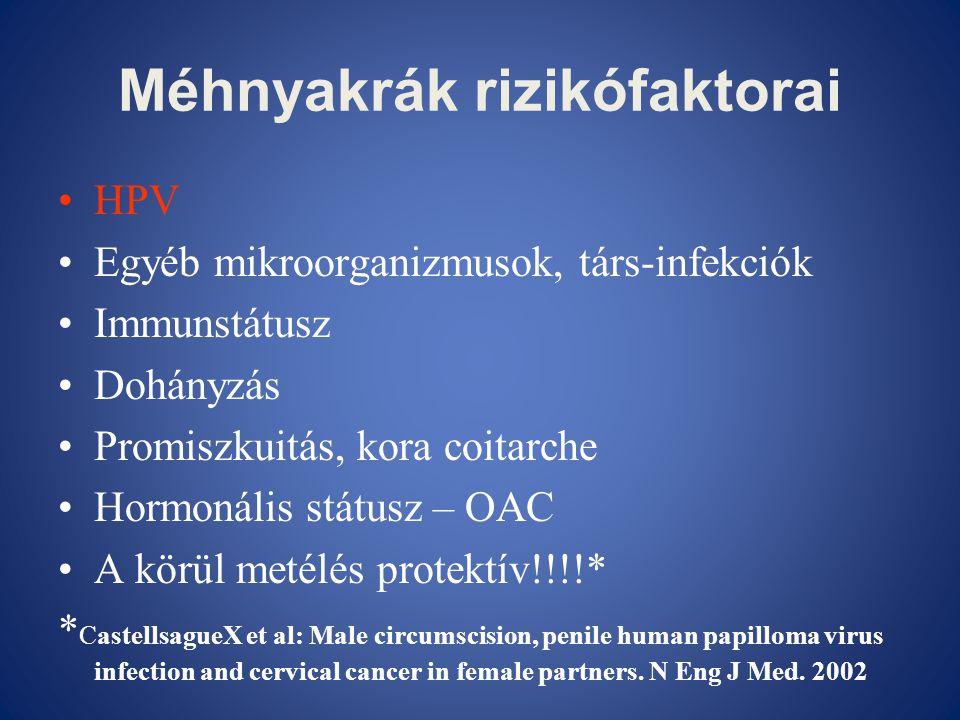 Méhnyakrák rizikófaktorai •HPV •Egyéb mikroorganizmusok, társ-infekciók •Immunstátusz •Dohányzás •Promiszkuitás, kora coitarche •Hormonális státusz –
