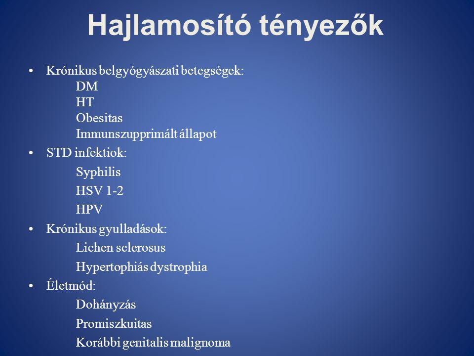 Hajlamosító tényezők •Krónikus belgyógyászati betegségek: DM HT Obesitas Immunszupprimált állapot •STD infektiok: Syphilis HSV 1-2 HPV •Krónikus gyull
