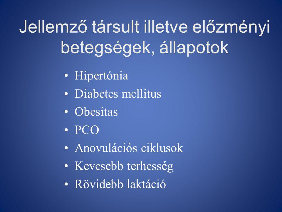 Jellemző társult illetve előzményi betegségek, állapotok •Hipertónia •Diabetes mellitus •Obesitas •PCO •Anovulációs ciklusok •Kevesebb terhesség •Rövi