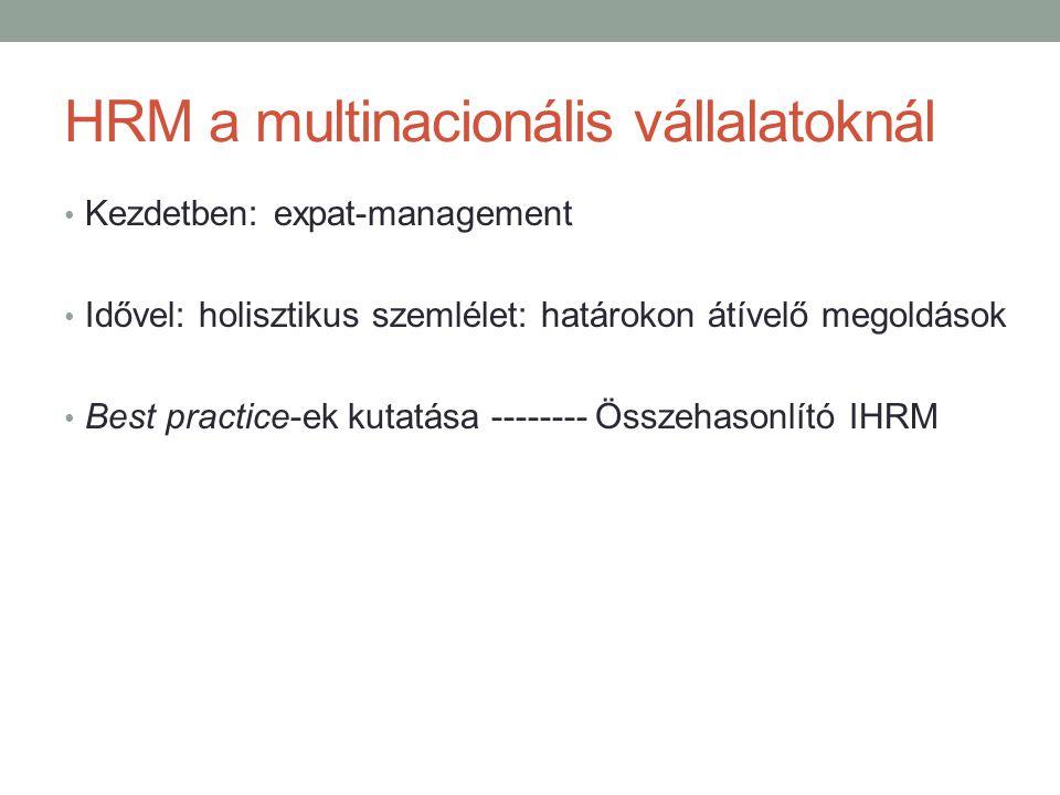 HRM a multinacionális vállalatoknál • Kezdetben: expat-management • Idővel: holisztikus szemlélet: határokon átívelő megoldások • Best practice-ek kut