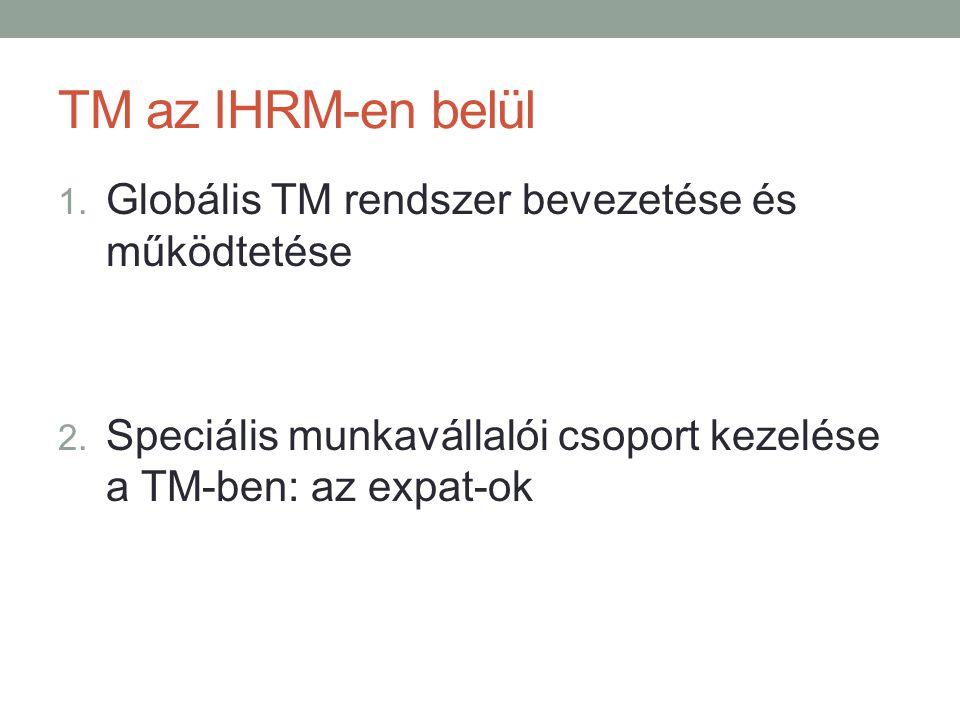 TM az IHRM-en belül 1. Globális TM rendszer bevezetése és működtetése 2. Speciális munkavállalói csoport kezelése a TM-ben: az expat-ok