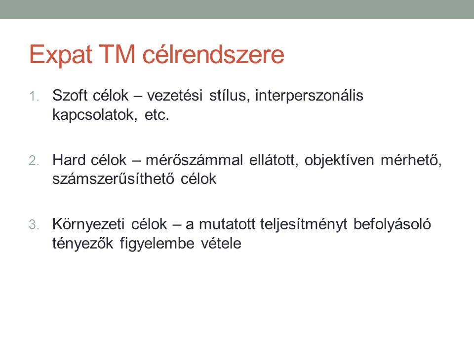 Expat TM célrendszere 1. Szoft célok – vezetési stílus, interperszonális kapcsolatok, etc. 2. Hard célok – mérőszámmal ellátott, objektíven mérhető, s