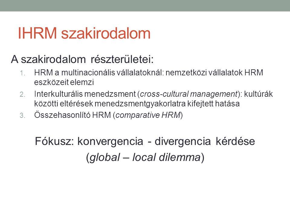 IHRM szakirodalom A szakirodalom részterületei: 1.