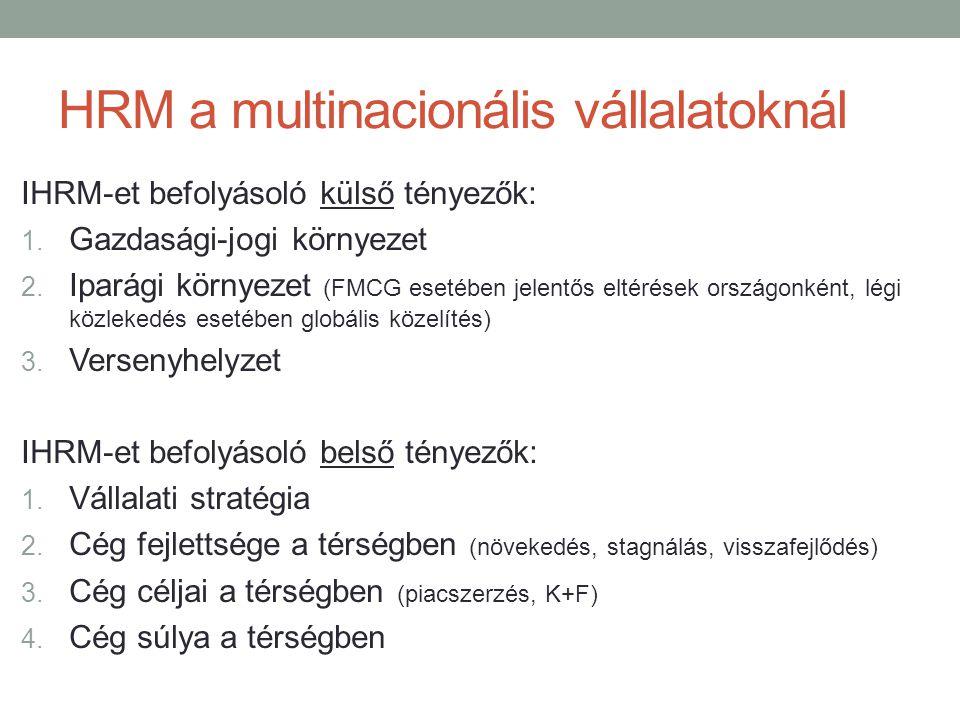 HRM a multinacionális vállalatoknál IHRM-et befolyásoló külső tényezők: 1. Gazdasági-jogi környezet 2. Iparági környezet (FMCG esetében jelentős eltér