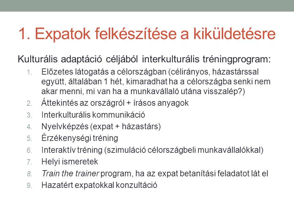 1. Expatok felkészítése a kiküldetésre Kulturális adaptáció céljából interkulturális tréningprogram: 1. Előzetes látogatás a célországban (célirányos,