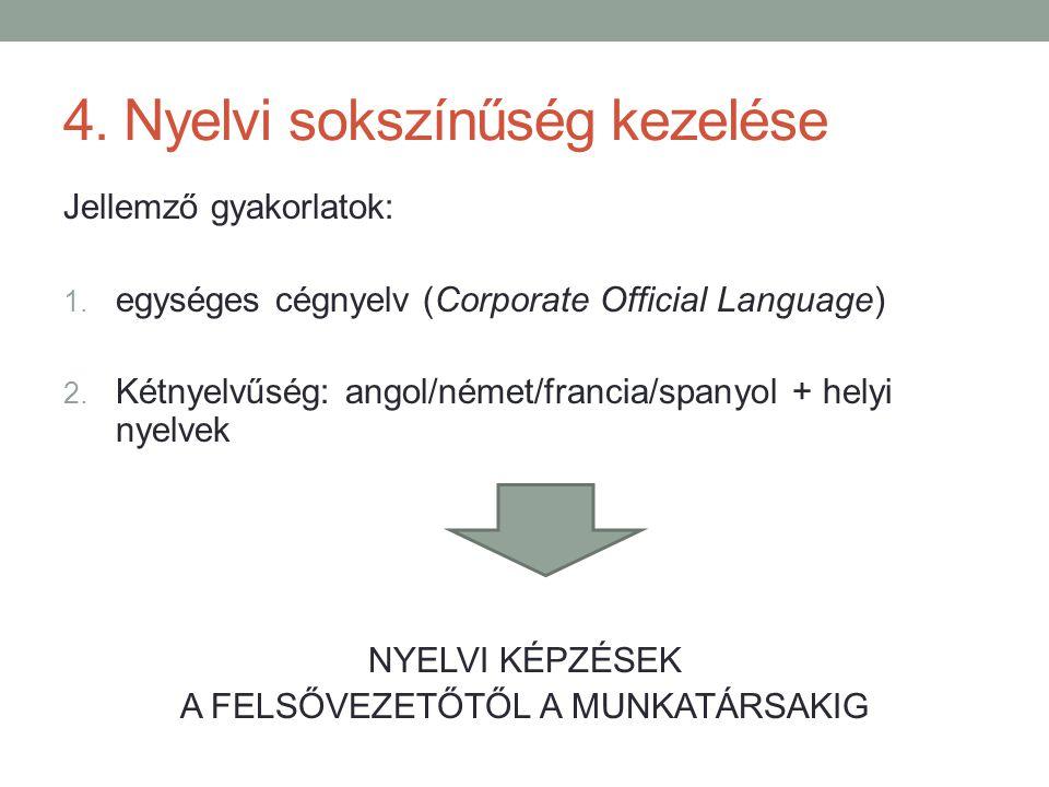 4. Nyelvi sokszínűség kezelése Jellemző gyakorlatok: 1. egységes cégnyelv (Corporate Official Language) 2. Kétnyelvűség: angol/német/francia/spanyol +