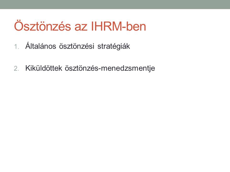 Ösztönzés az IHRM-ben 1. Általános ösztönzési stratégiák 2. Kiküldöttek ösztönzés-menedzsmentje