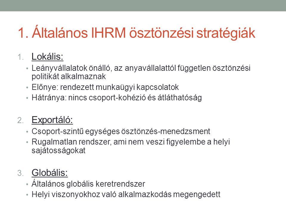 1. Általános IHRM ösztönzési stratégiák 1. Lokális: • Leányvállalatok önálló, az anyavállalattól független ösztönzési politikát alkalmaznak • Előnye: