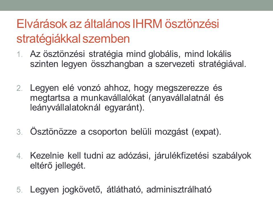 Elvárások az általános IHRM ösztönzési stratégiákkal szemben 1. Az ösztönzési stratégia mind globális, mind lokális szinten legyen összhangban a szerv