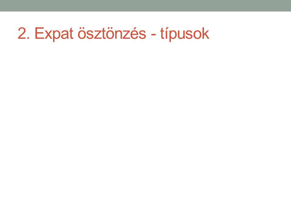 2. Expat ösztönzés - típusok