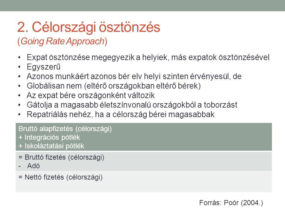 2. Célországi ösztönzés (Going Rate Approach) Bruttó alapfizetés (célországi) + Integrációs pótlék + Iskoláztatási pótlék = Bruttó fizetés (célországi