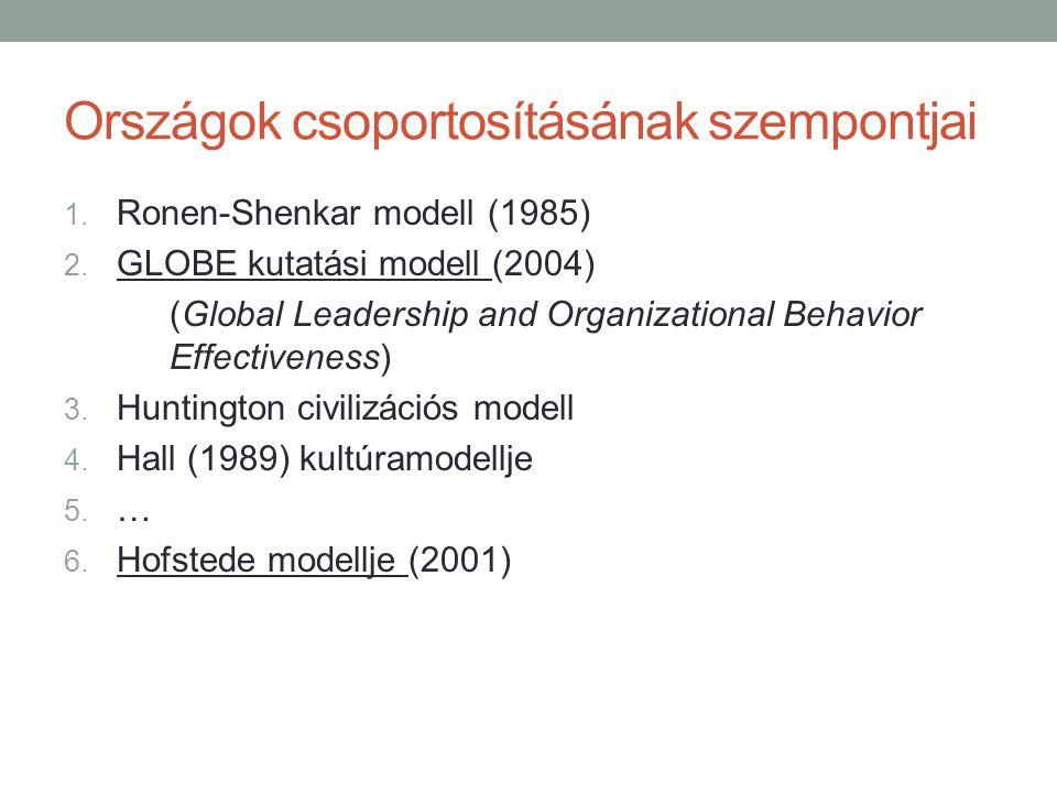 Országok csoportosításának szempontjai 1. Ronen-Shenkar modell (1985) 2. GLOBE kutatási modell (2004) (Global Leadership and Organizational Behavior E