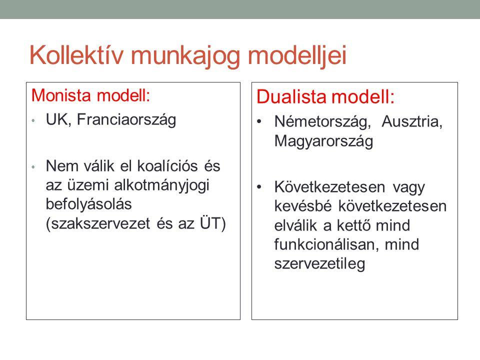 Kollektív munkajog modelljei Monista modell: • UK, Franciaország • Nem válik el koalíciós és az üzemi alkotmányjogi befolyásolás (szakszervezet és az