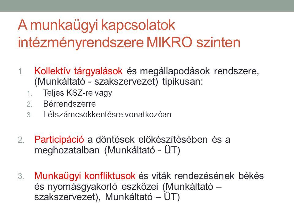 A munkaügyi kapcsolatok intézményrendszere MIKRO szinten 1. Kollektív tárgyalások és megállapodások rendszere, (Munkáltató - szakszervezet) tipikusan: