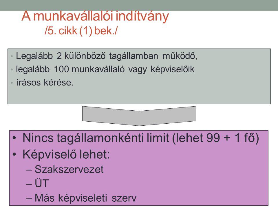 A munkavállalói indítvány /5.