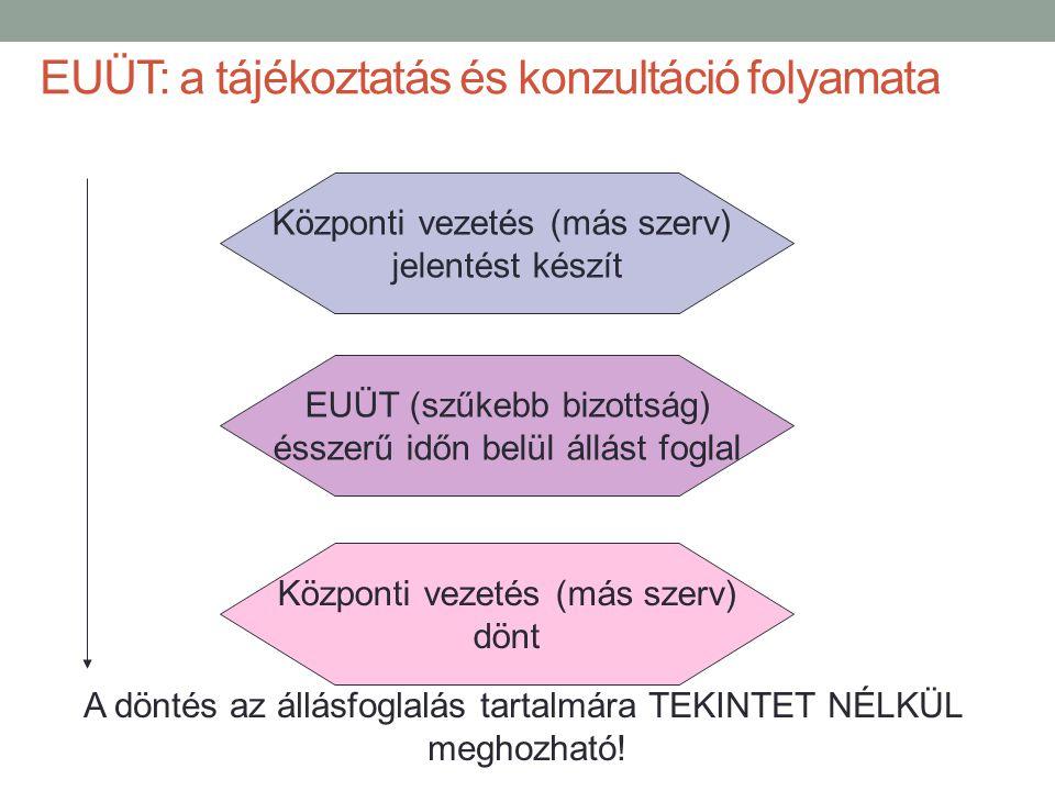 EUÜT: a tájékoztatás és konzultáció folyamata Központi vezetés (más szerv) jelentést készít EUÜT (szűkebb bizottság) ésszerű időn belül állást foglal Központi vezetés (más szerv) dönt A döntés az állásfoglalás tartalmára TEKINTET NÉLKÜL meghozható!