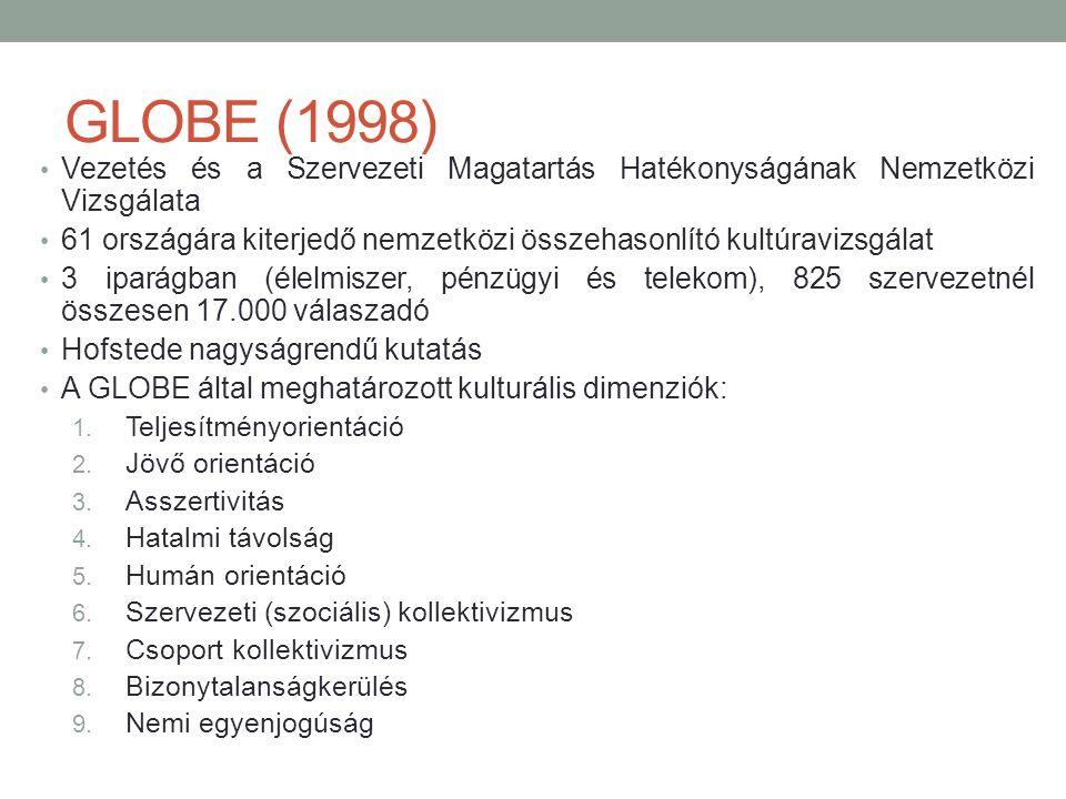 GLOBE (1998) • Vezetés és a Szervezeti Magatartás Hatékonyságának Nemzetközi Vizsgálata • 61 országára kiterjedő nemzetközi összehasonlító kultúravizsgálat • 3 iparágban (élelmiszer, pénzügyi és telekom), 825 szervezetnél összesen 17.000 válaszadó • Hofstede nagyságrendű kutatás • A GLOBE által meghatározott kulturális dimenziók: 1.