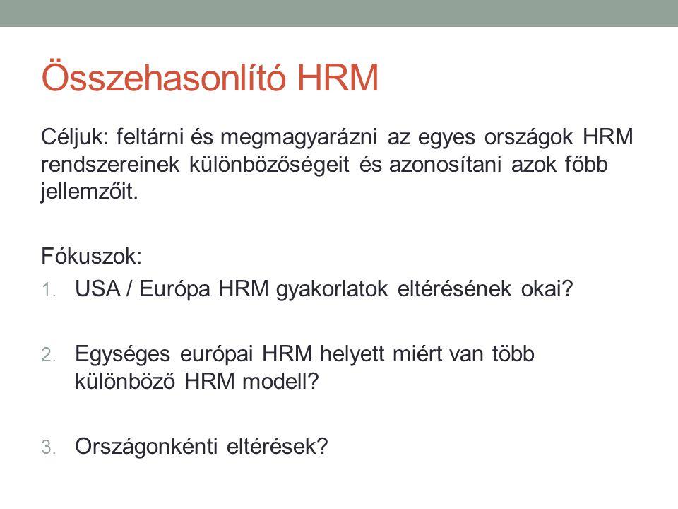 Összehasonlító HRM Céljuk: feltárni és megmagyarázni az egyes országok HRM rendszereinek különbözőségeit és azonosítani azok főbb jellemzőit.