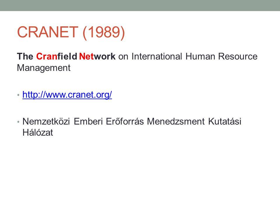 CRANET (1989) The Cranfield Network on International Human Resource Management • http://www.cranet.org/ http://www.cranet.org/ • Nemzetközi Emberi Erőforrás Menedzsment Kutatási Hálózat