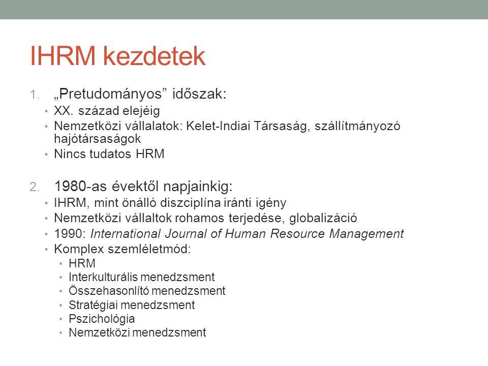 IHRM modellje 1.HRM rendszerek (Merőellátás, képzés, etc.) funkciói: 1.