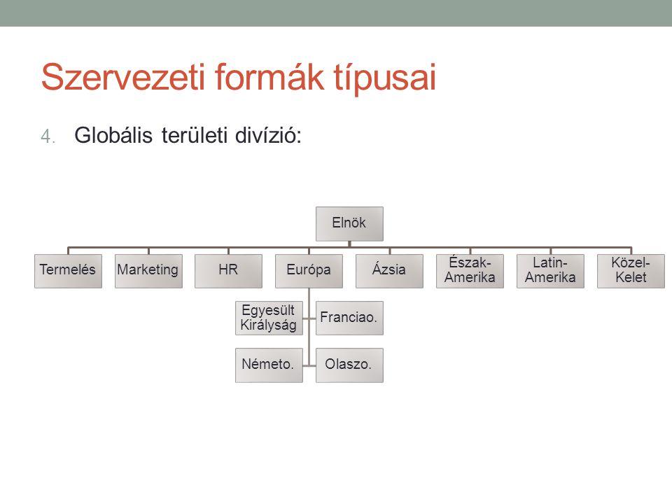 Szervezeti formák típusai 4.