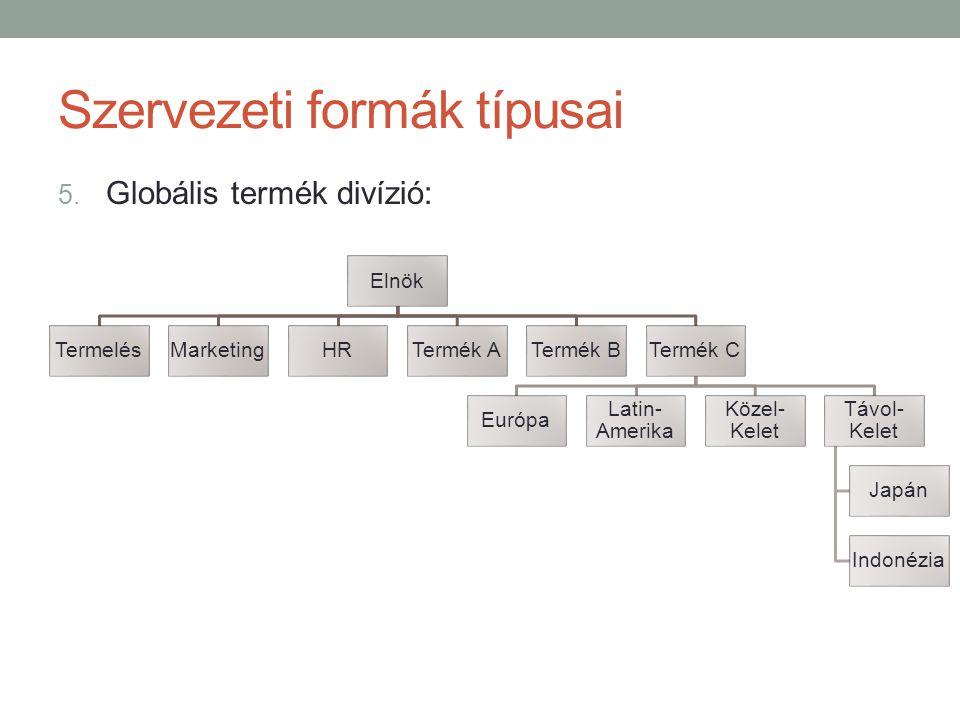 Szervezeti formák típusai 5.