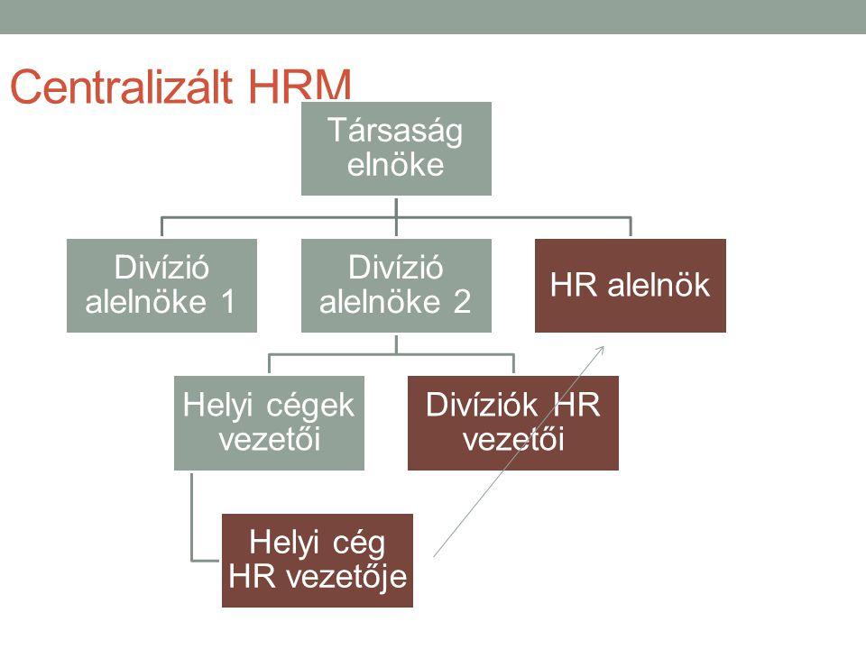 Centralizált HRM Társaság elnöke Divízió alelnöke 1 Divízió alelnöke 2 Helyi cégek vezetői Helyi cég HR vezetője Divíziók HR vezetői HR alelnök