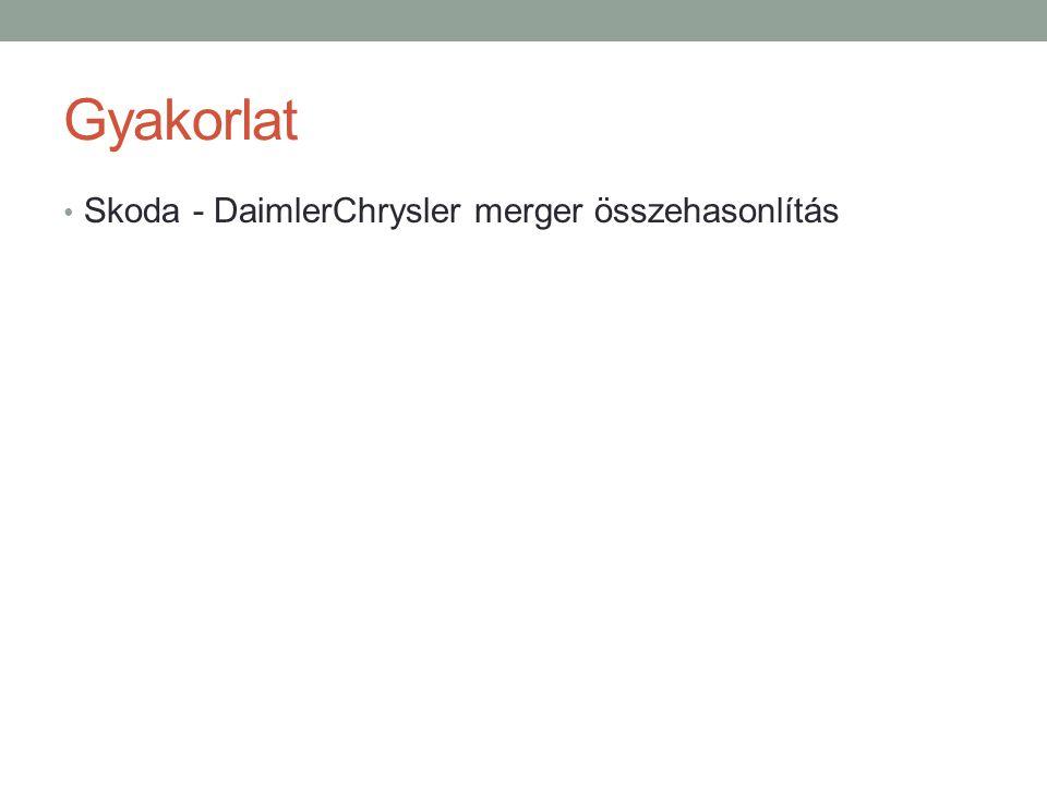 Gyakorlat • Skoda - DaimlerChrysler merger összehasonlítás