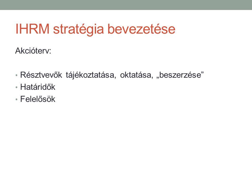 """IHRM stratégia bevezetése Akcióterv: • Résztvevők tájékoztatása, oktatása, """"beszerzése"""" • Határidők • Felelősök"""