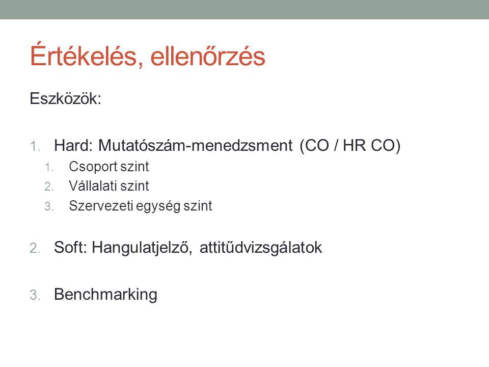 Értékelés, ellenőrzés Eszközök: 1. Hard: Mutatószám-menedzsment (CO / HR CO) 1. Csoport szint 2. Vállalati szint 3. Szervezeti egység szint 2. Soft: H