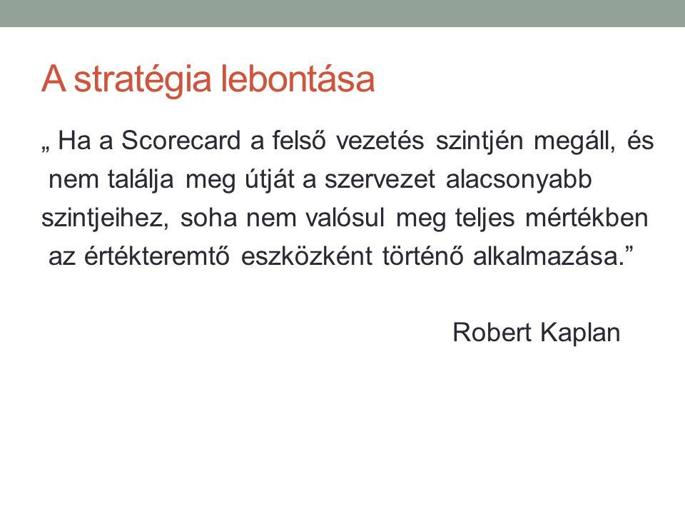 """A stratégia lebontása """" Ha a Scorecard a felső vezetés szintjén megáll, és nem találja meg útját a szervezet alacsonyabb szintjeihez, soha nem valósul meg teljes mértékben az értékteremtő eszközként történő alkalmazása. Robert Kaplan"""