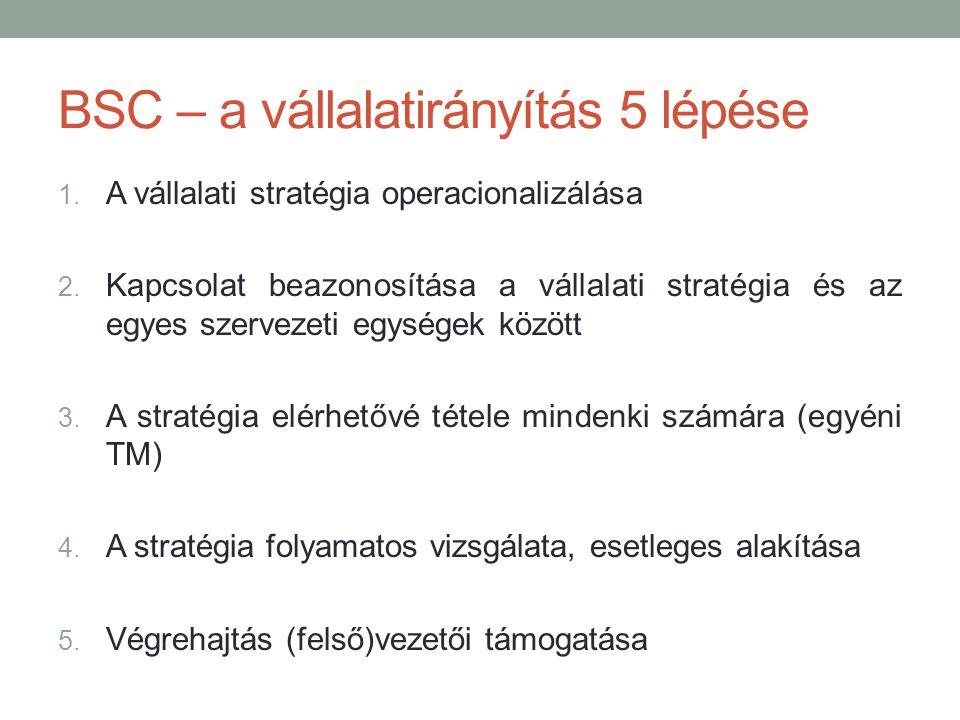 BSC – a vállalatirányítás 5 lépése 1. A vállalati stratégia operacionalizálása 2. Kapcsolat beazonosítása a vállalati stratégia és az egyes szervezeti