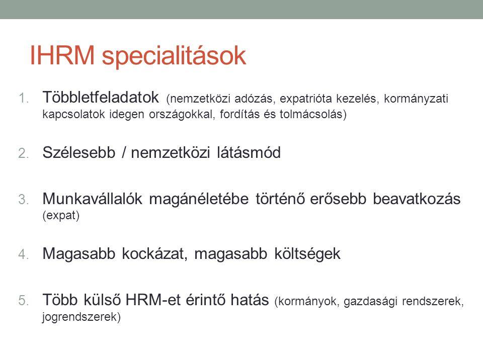 IHRM specialitások 1. Többletfeladatok (nemzetközi adózás, expatrióta kezelés, kormányzati kapcsolatok idegen országokkal, fordítás és tolmácsolás) 2.