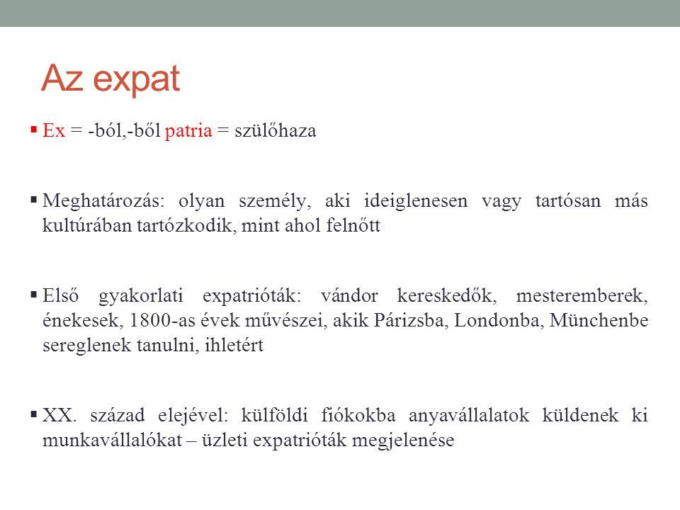Az expat  Ex = -ból,-ből patria = szülőhaza  Meghatározás: olyan személy, aki ideiglenesen vagy tartósan más kultúrában tartózkodik, mint ahol felnő