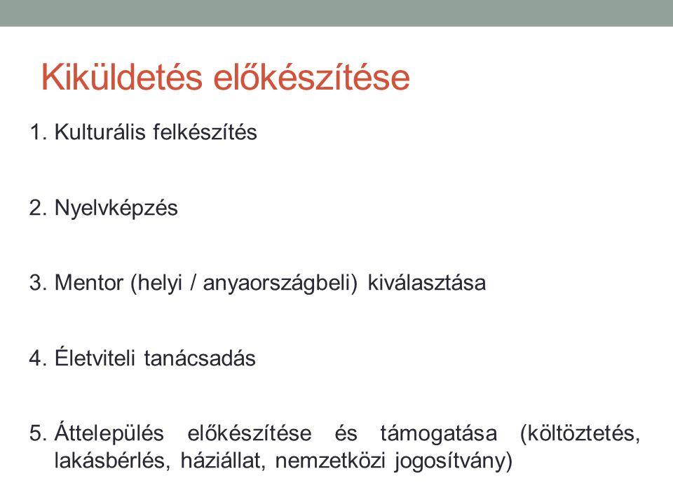 Kiküldetés előkészítése 1.Kulturális felkészítés 2.Nyelvképzés 3.Mentor (helyi / anyaországbeli) kiválasztása 4.Életviteli tanácsadás 5.Áttelepülés el