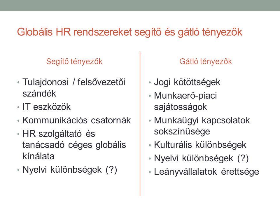 Globális HR rendszereket segítő és gátló tényezők Segítő tényezők • Tulajdonosi / felsővezetői szándék • IT eszközök • Kommunikációs csatornák • HR szolgáltató és tanácsadó céges globális kínálata • Nyelvi különbségek (?) Gátló tényezők • Jogi kötöttségek • Munkaerő-piaci sajátosságok • Munkaügyi kapcsolatok sokszínűsége • Kulturális különbségek • Nyelvi különbségek (?) • Leányvállalatok érettsége