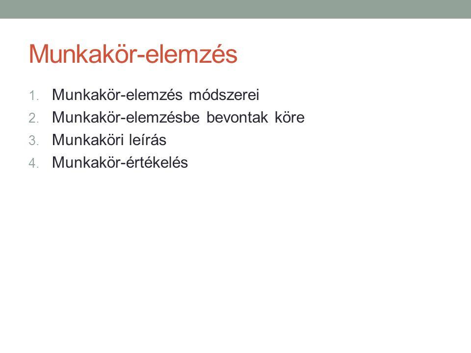 Munkakör-elemzés 1. Munkakör-elemzés módszerei 2. Munkakör-elemzésbe bevontak köre 3. Munkaköri leírás 4. Munkakör-értékelés