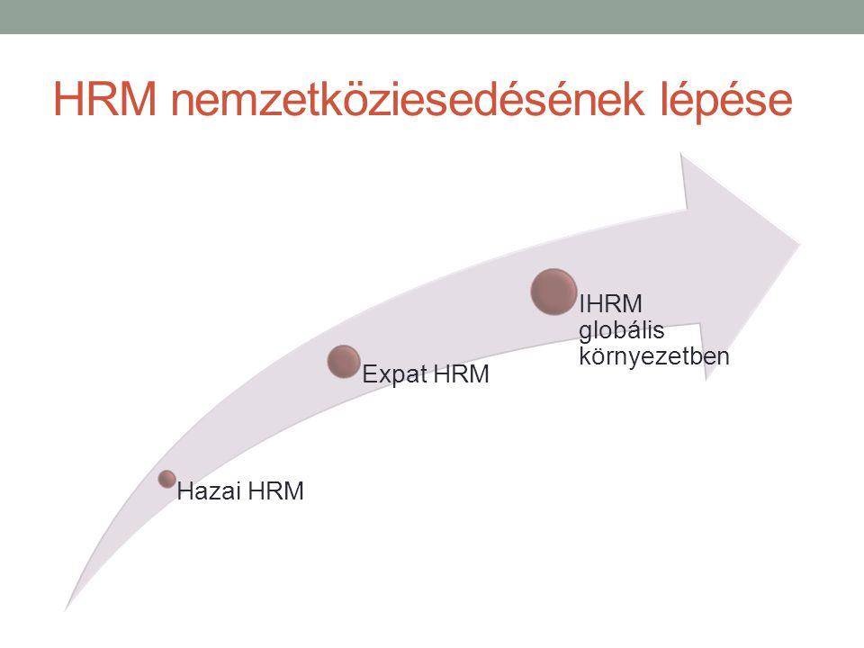 HRM a multinacionális vállalatoknál • Kezdetben: expat-management • Idővel: holisztikus szemlélet: határokon átívelő megoldások • Best practice-ek kutatása -------- Összehasonlító IHRM