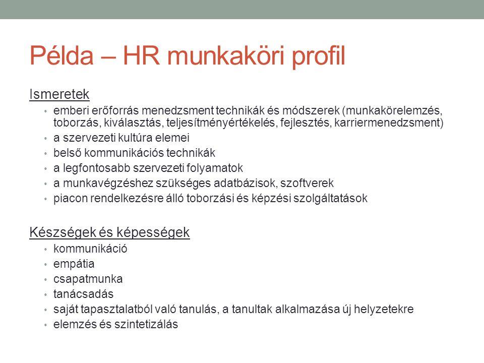 Példa – HR munkaköri profil Ismeretek • emberi erőforrás menedzsment technikák és módszerek (munkakörelemzés, toborzás, kiválasztás, teljesítményérték