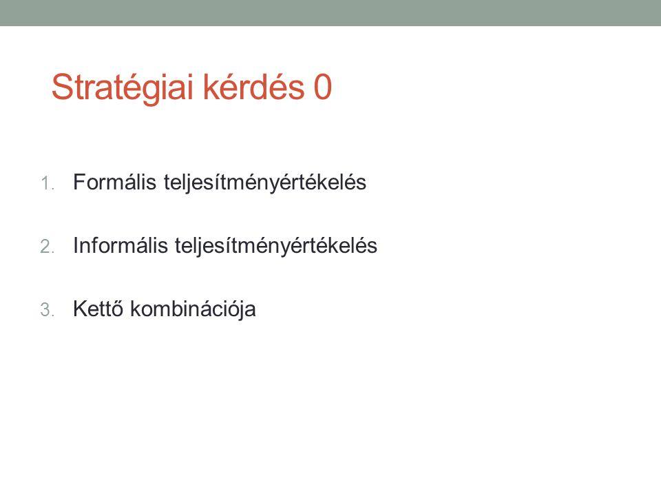 1. Formális teljesítményértékelés 2. Informális teljesítményértékelés 3. Kettő kombinációja Stratégiai kérdés 0