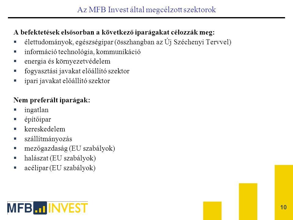 10 Az MFB Invest által megcélzott szektorok A befektetések elsősorban a következő iparágakat célozzák meg:  élettudományok, egészségipar (összhangban