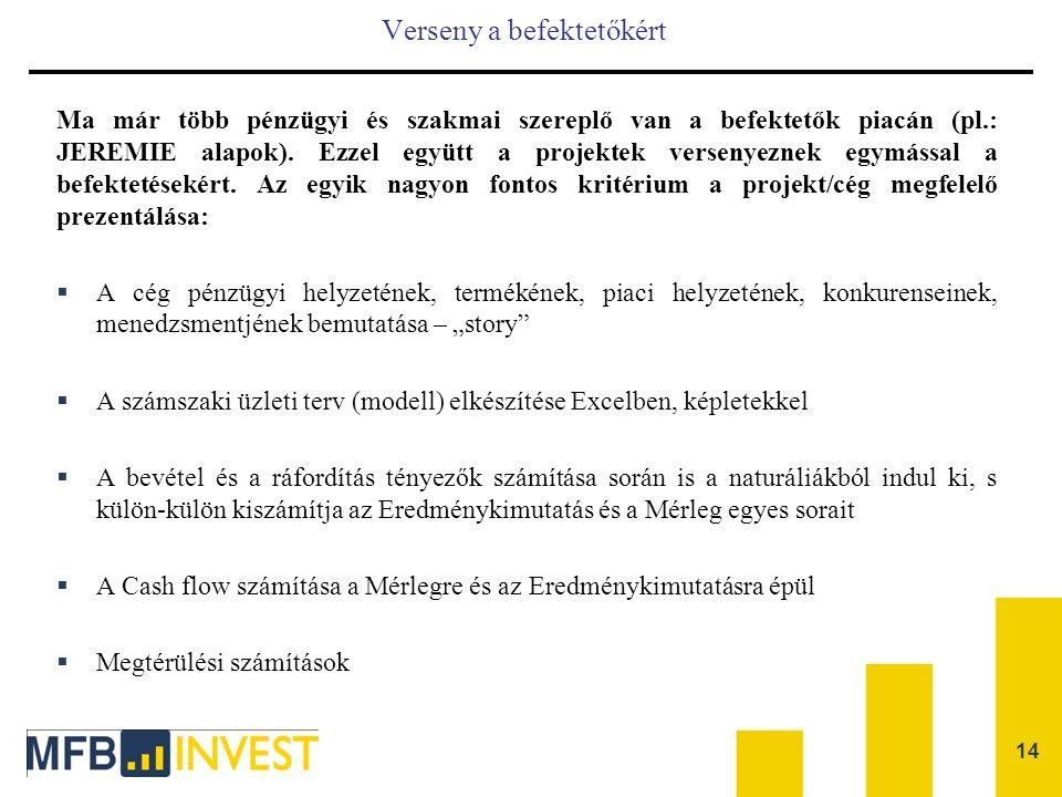 14 Verseny a befektetőkért Ma már több pénzügyi és szakmai szereplő van a befektetők piacán (pl.: JEREMIE alapok). Ezzel együtt a projektek versenyezn