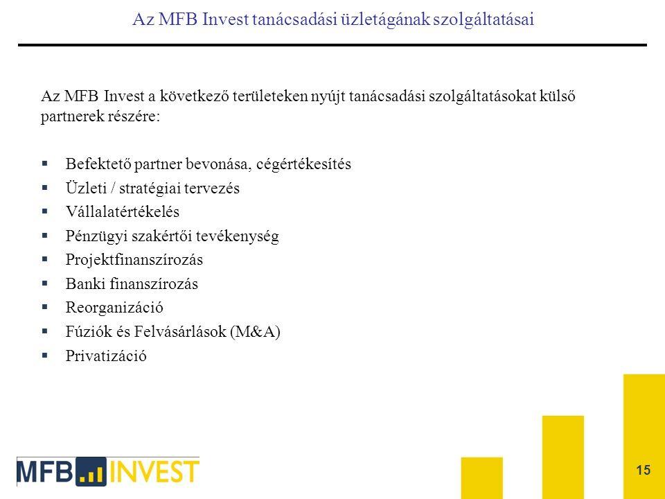 15 Az MFB Invest tanácsadási üzletágának szolgáltatásai Az MFB Invest a következő területeken nyújt tanácsadási szolgáltatásokat külső partnerek részé