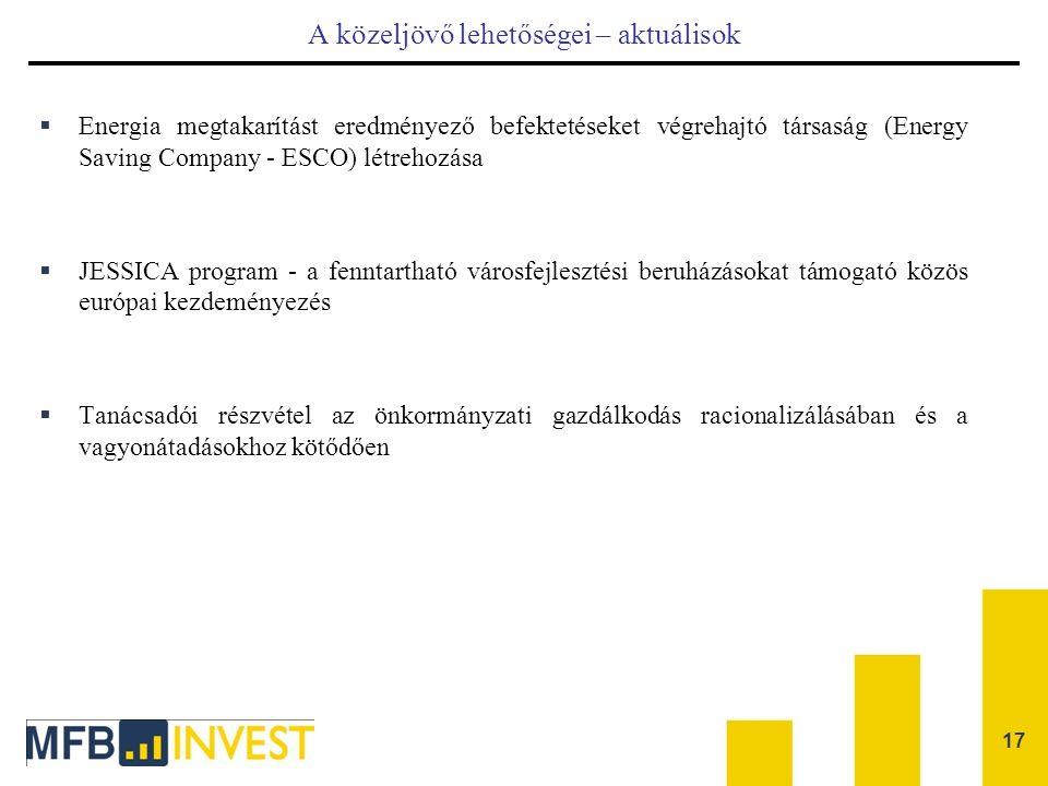 A közeljövő lehetőségei – aktuálisok  Energia megtakarítást eredményező befektetéseket végrehajtó társaság (Energy Saving Company - ESCO) létrehozása