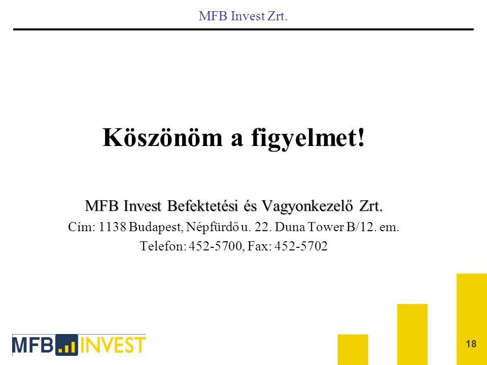 18 MFB Invest Zrt. Köszönöm a figyelmet! MFB Invest Befektetési és Vagyonkezelő Zrt. Cím: 1138 Budapest, Népfürdő u. 22. Duna Tower B/12. em. Telefon: