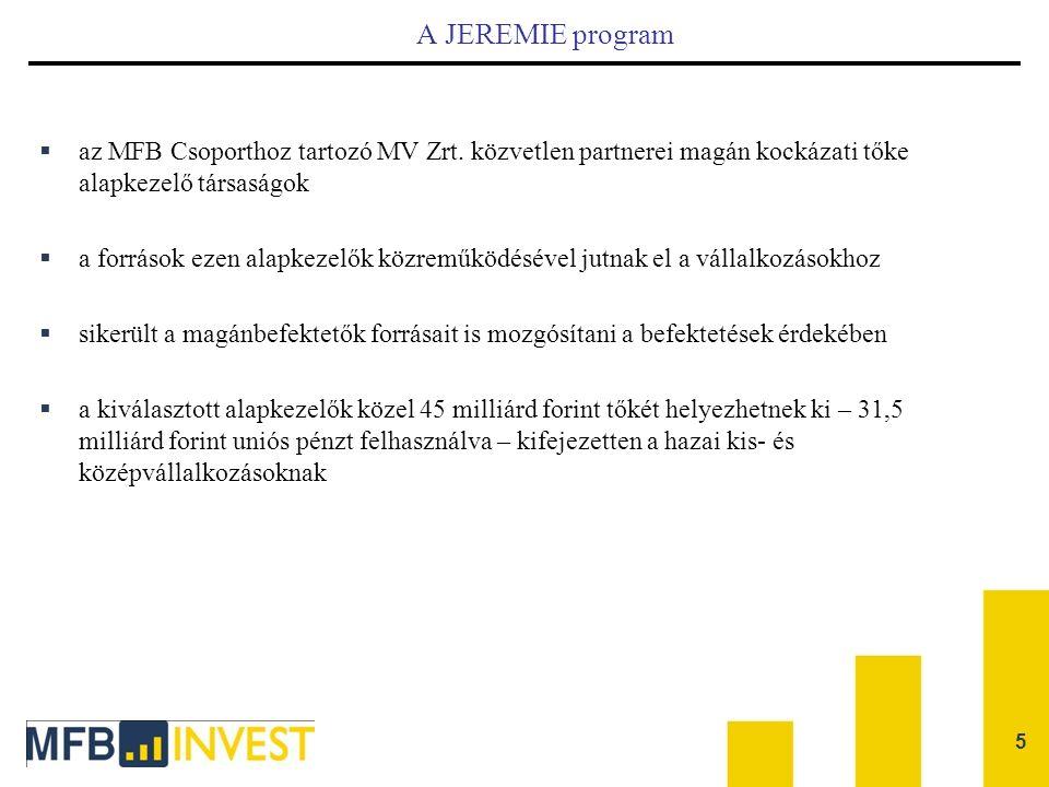 6 JEREMIE program – Befektetési fókusz A potenciális befektetési célpont (célvállalat)  Magyarországon bejegyzett, mikro-,kis- vagy középvállalkozás  a korai (magvető és induló) vagy növekedési életszakaszban tart  öt évnél nem régebben alapították  Nettó évi árbevétele nem haladta meg a másfél milliárd forintot Maximális befektetési méret  egy 12 hónapos időszak alatt maximum 1,5 millió euró  legfeljebb 3 egymást követő évben