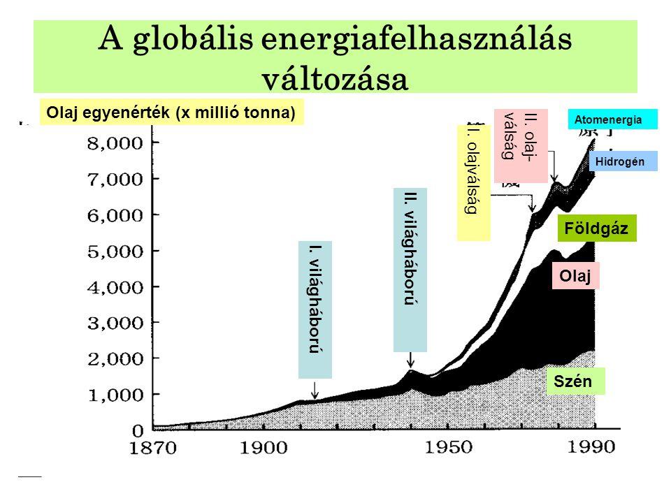 A globális energiafelhasználás változása Olaj egyenérték (x millió tonna) I. világháború II. világháború I. olajválság II. olaj-válság Szén Olaj Földg